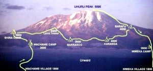 Machame route on Kilimanjaro.